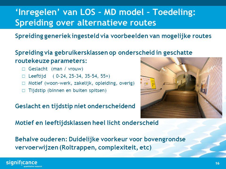 'Inregelen' van LOS – MD model – Toedeling: Spreiding over alternatieve routes