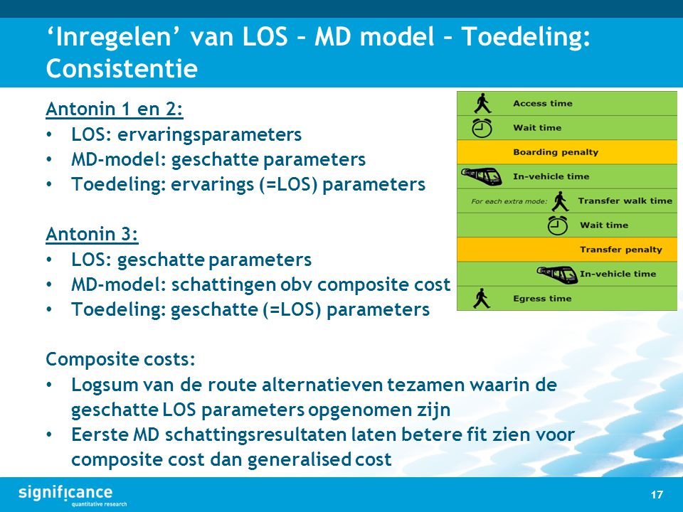 'Inregelen' van LOS – MD model – Toedeling: Consistentie