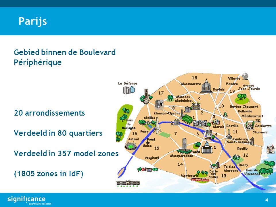 Parijs Gebied binnen de Boulevard Périphérique 20 arrondissements Verdeeld in 80 quartiers Verdeeld in 357 model zones (1805 zones in IdF)