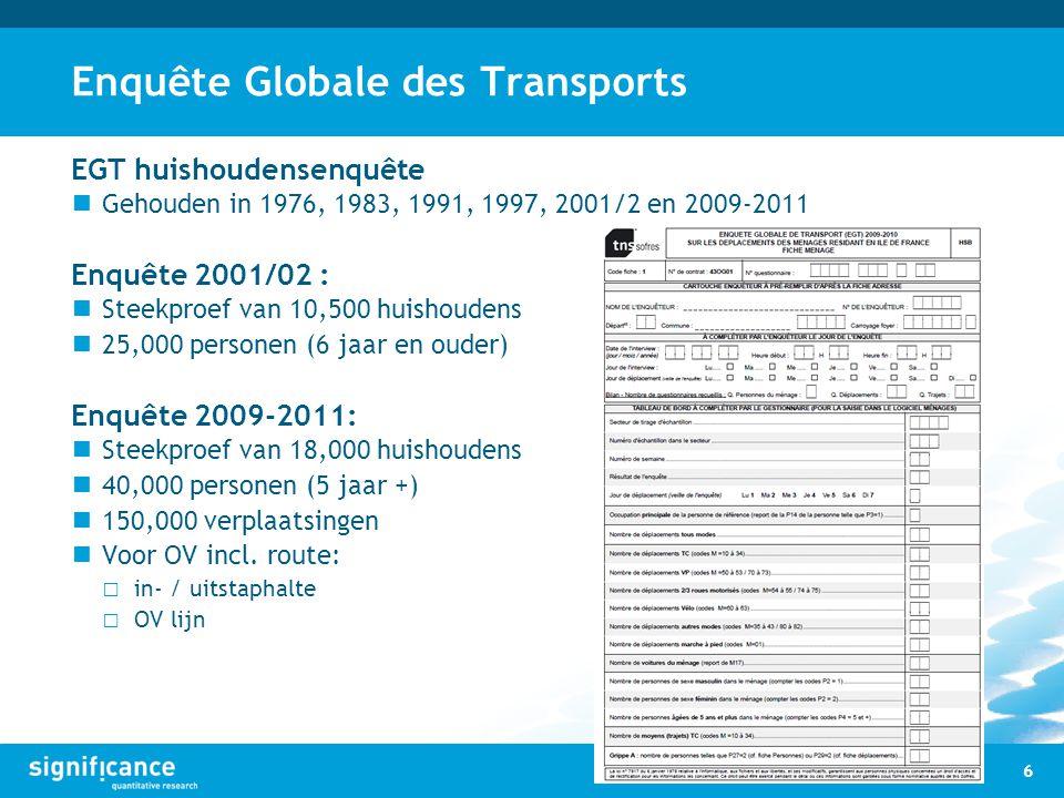 Enquête Globale des Transports
