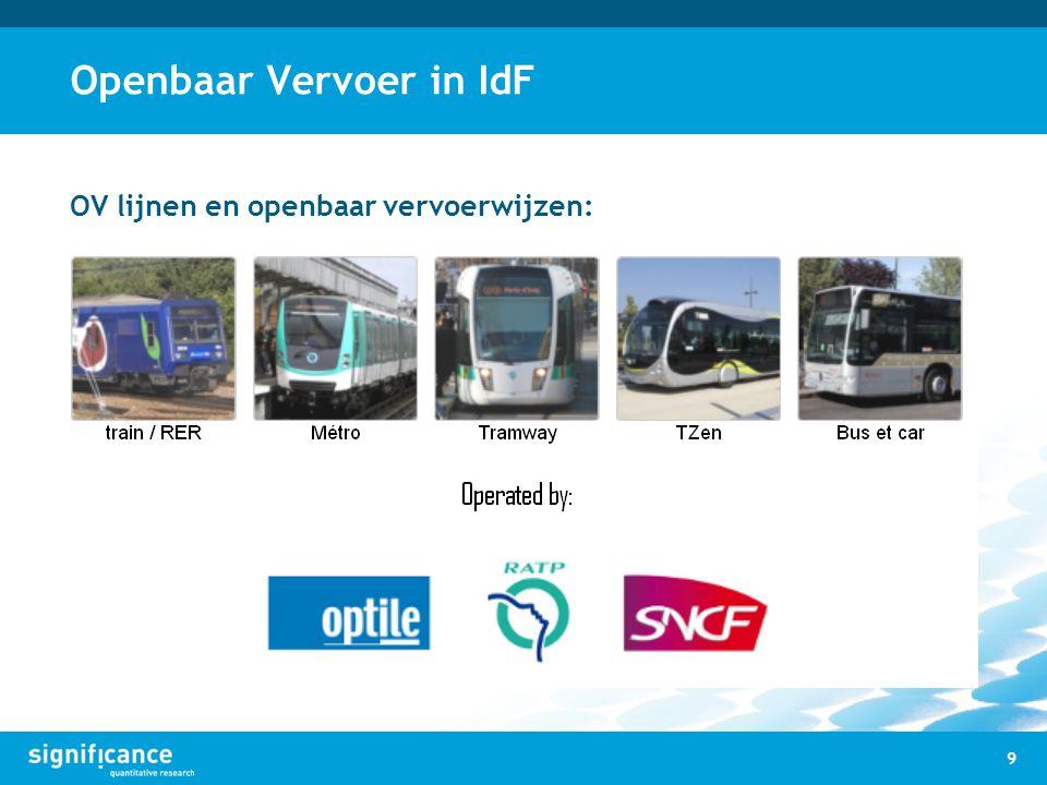 Openbaar Vervoer in IdF
