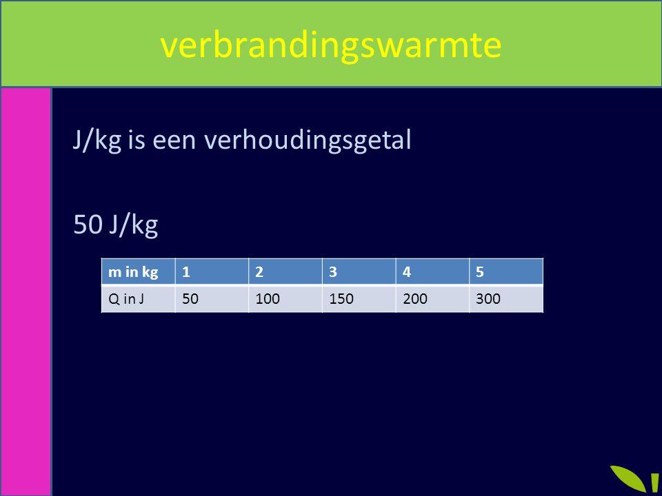 verbrandingswarmte J/kg is een verhoudingsgetal 50 J/kg m in kg 1 2 3