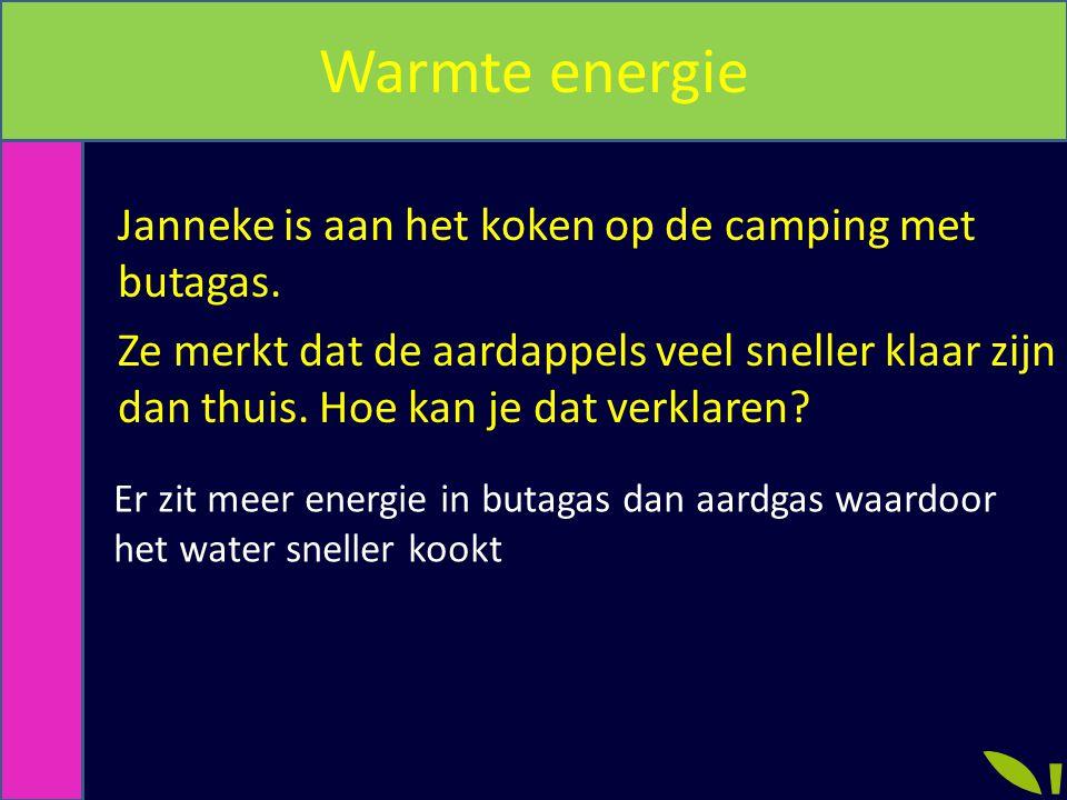 Warmte energie