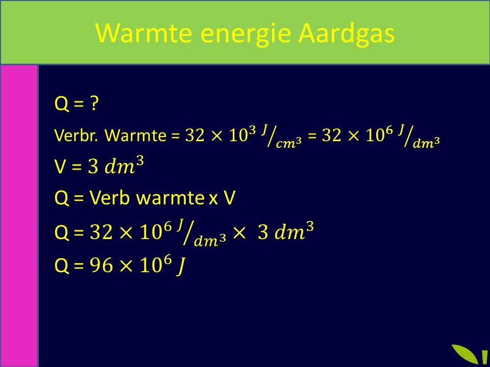 Warmte energie Aardgas