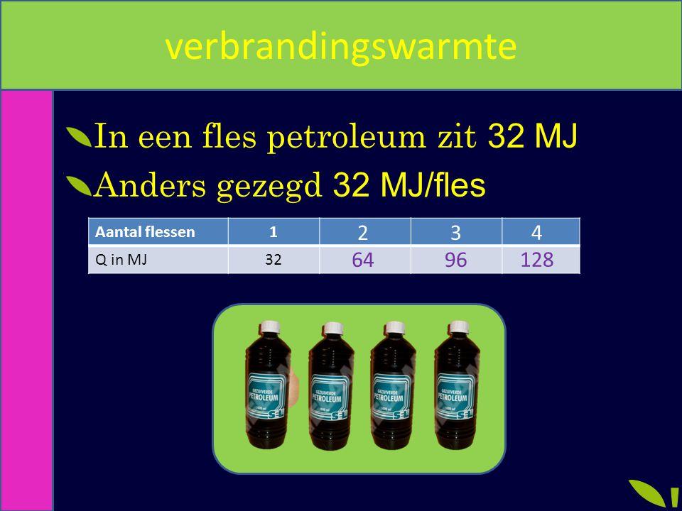 verbrandingswarmte In een fles petroleum zit 32 MJ