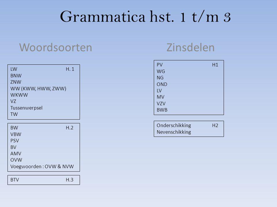 Grammatica hst. 1 t/m 3 Woordsoorten Zinsdelen PV H1 WG LW H. 1 NG BNW
