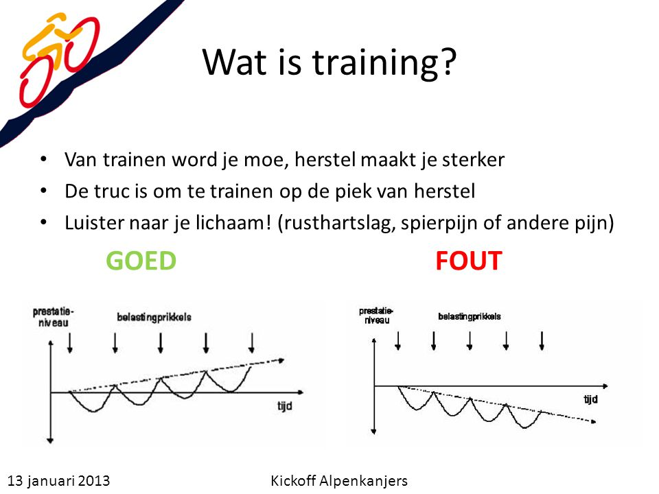 Wat is training GOED FOUT