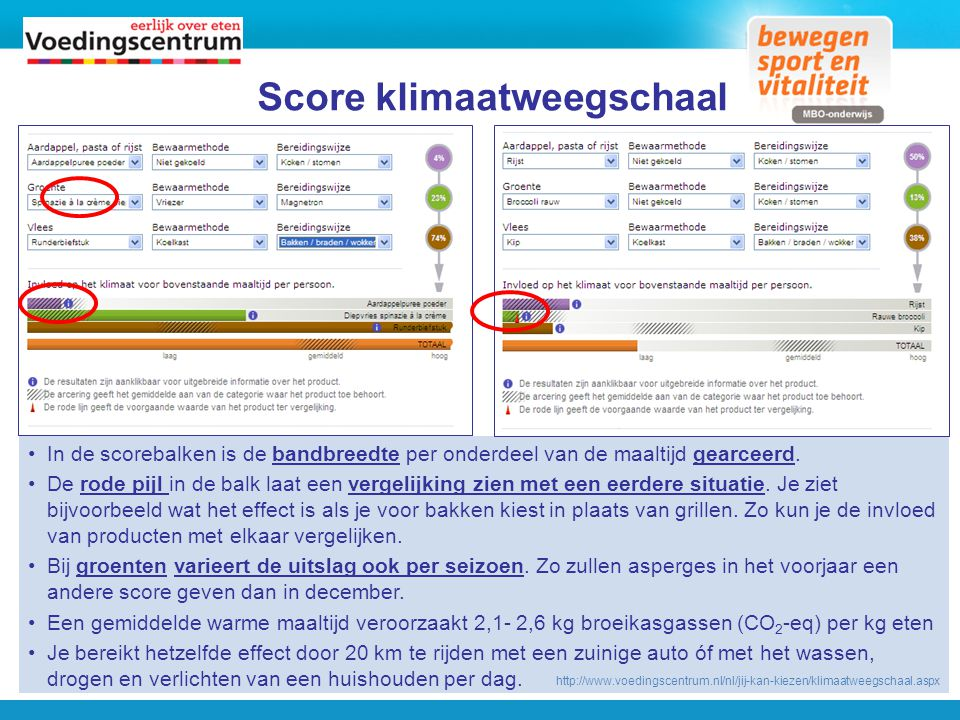 Score klimaatweegschaal
