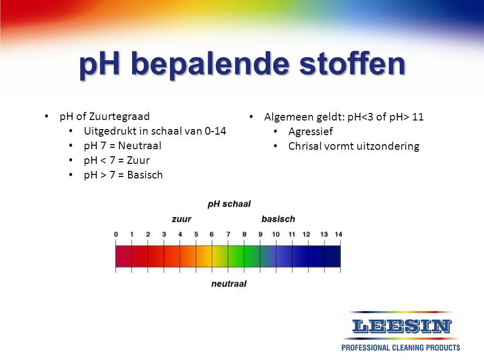 pH bepalende stoffen pH of Zuurtegraad