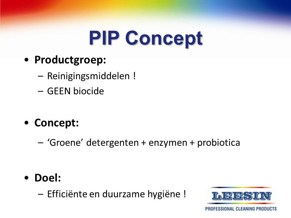 PIP Concept Productgroep: Concept: Doel: Reinigingsmiddelen !
