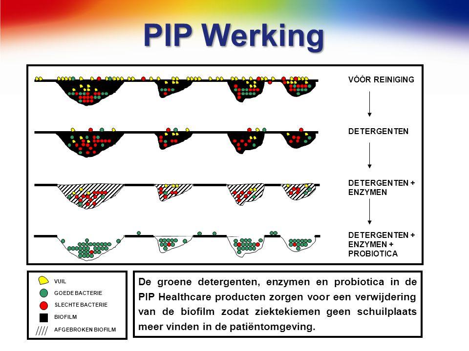 PIP Werking VÓÓR REINIGING. DETERGENTEN. DETERGENTEN + ENZYMEN. DETERGENTEN + ENZYMEN + PROBIOTICA.