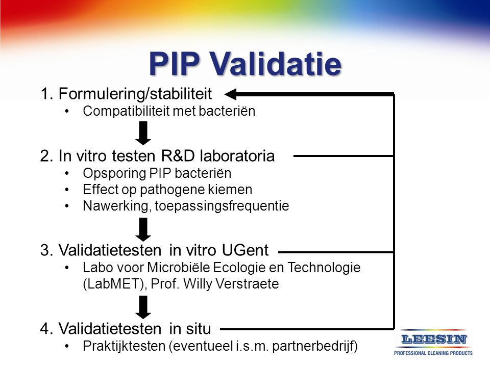 PIP Validatie Formulering/stabiliteit In vitro testen R&D laboratoria