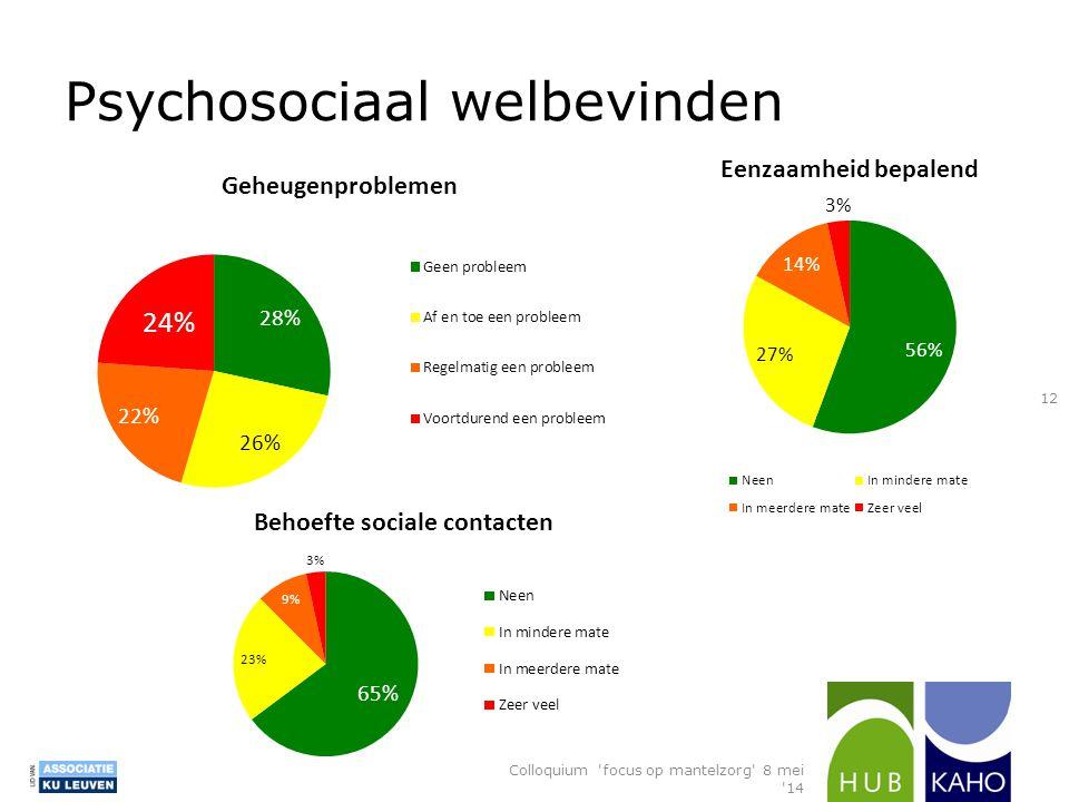 Psychosociaal welbevinden