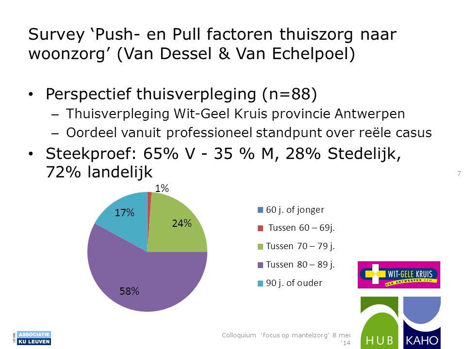 Survey 'Push- en Pull factoren thuiszorg naar woonzorg' (Van Dessel & Van Echelpoel)