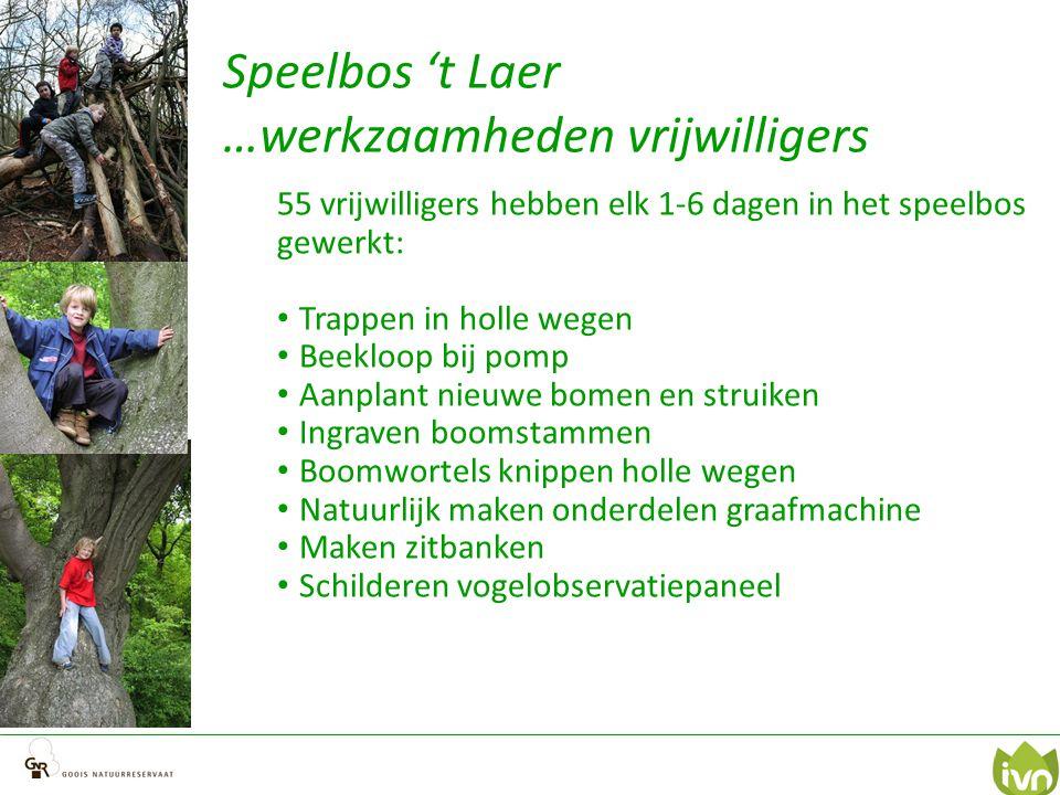Speelbos 't Laer …werkzaamheden vrijwilligers