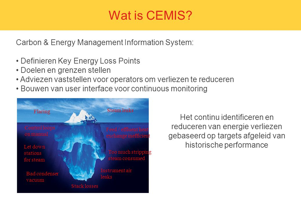 Wat is CEMIS Carbon & Energy Management Information System: