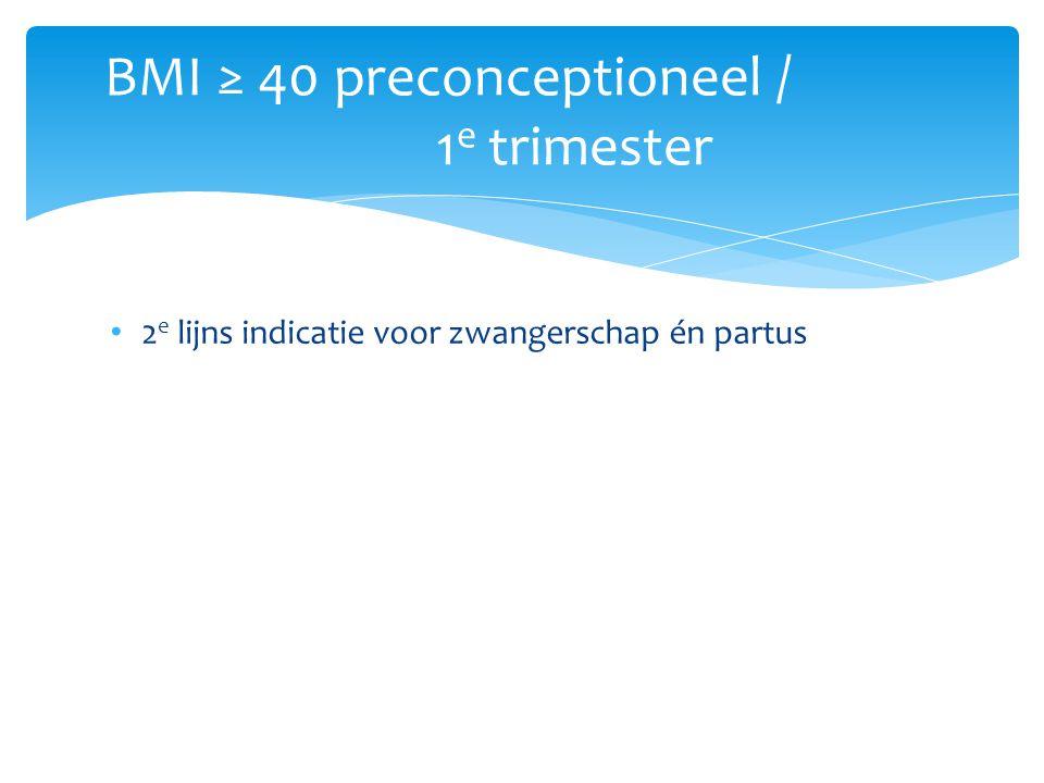 BMI ≥ 40 preconceptioneel / 1e trimester
