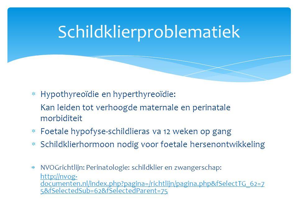 Schildklierproblematiek