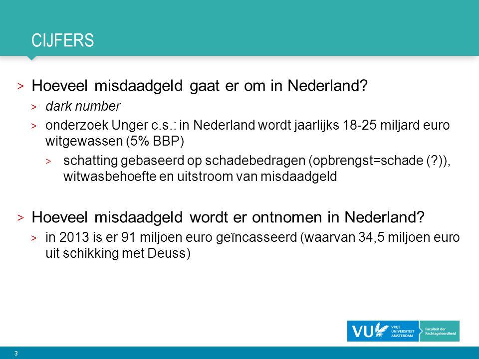 cijfers Hoeveel misdaadgeld gaat er om in Nederland