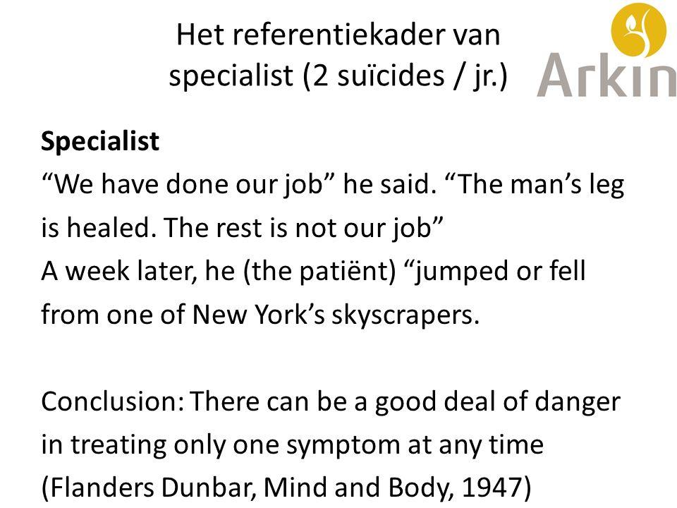 Het referentiekader van specialist (2 suïcides / jr.)