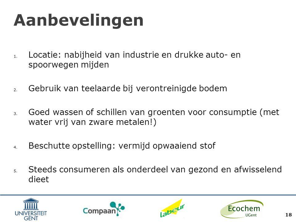 Aanbevelingen Locatie: nabijheid van industrie en drukke auto- en spoorwegen mijden. Gebruik van teelaarde bij verontreinigde bodem.