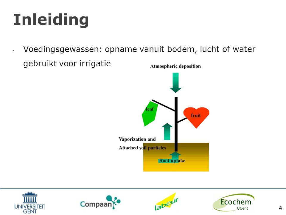 Inleiding Voedingsgewassen: opname vanuit bodem, lucht of water gebruikt voor irrigatie