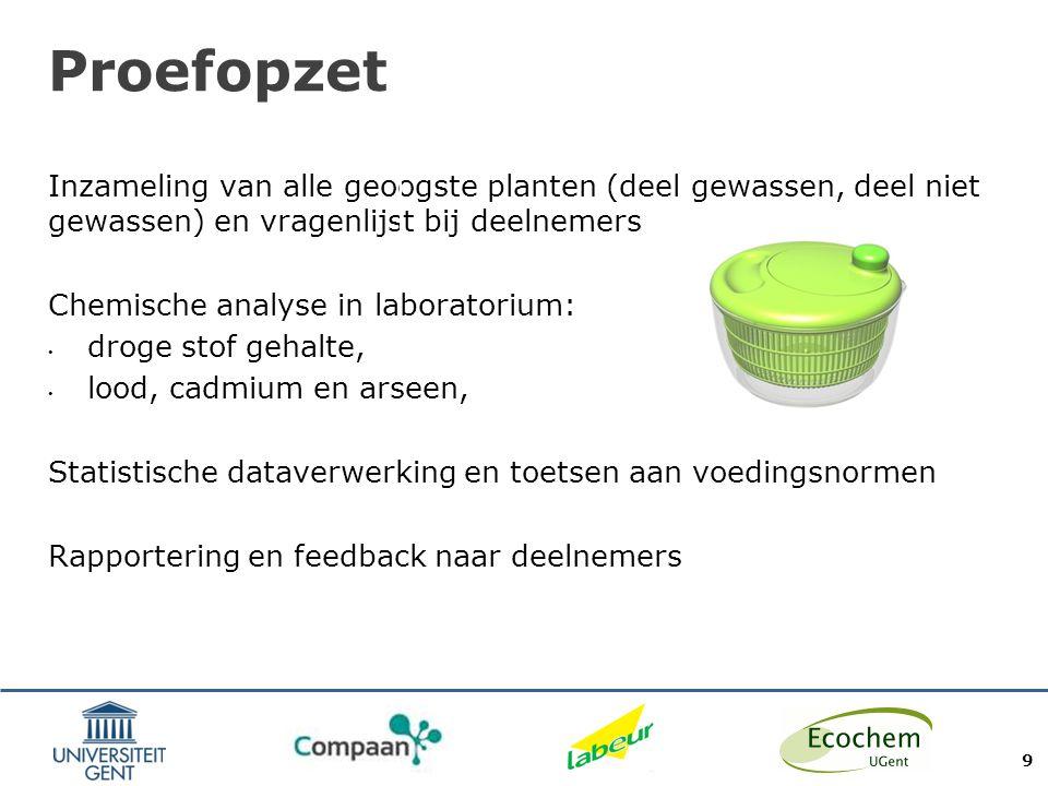 Proefopzet Inzameling van alle geoogste planten (deel gewassen, deel niet gewassen) en vragenlijst bij deelnemers.