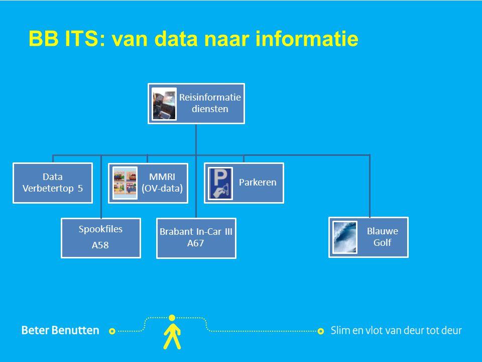 Reisinformatiediensten
