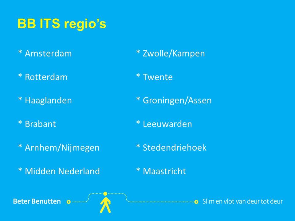 Titel hier BB ITS regio's * Amsterdam * Zwolle/Kampen