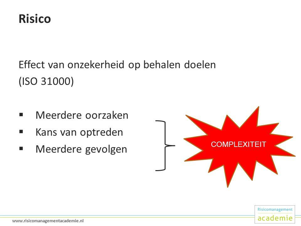 Risico Effect van onzekerheid op behalen doelen (ISO 31000)