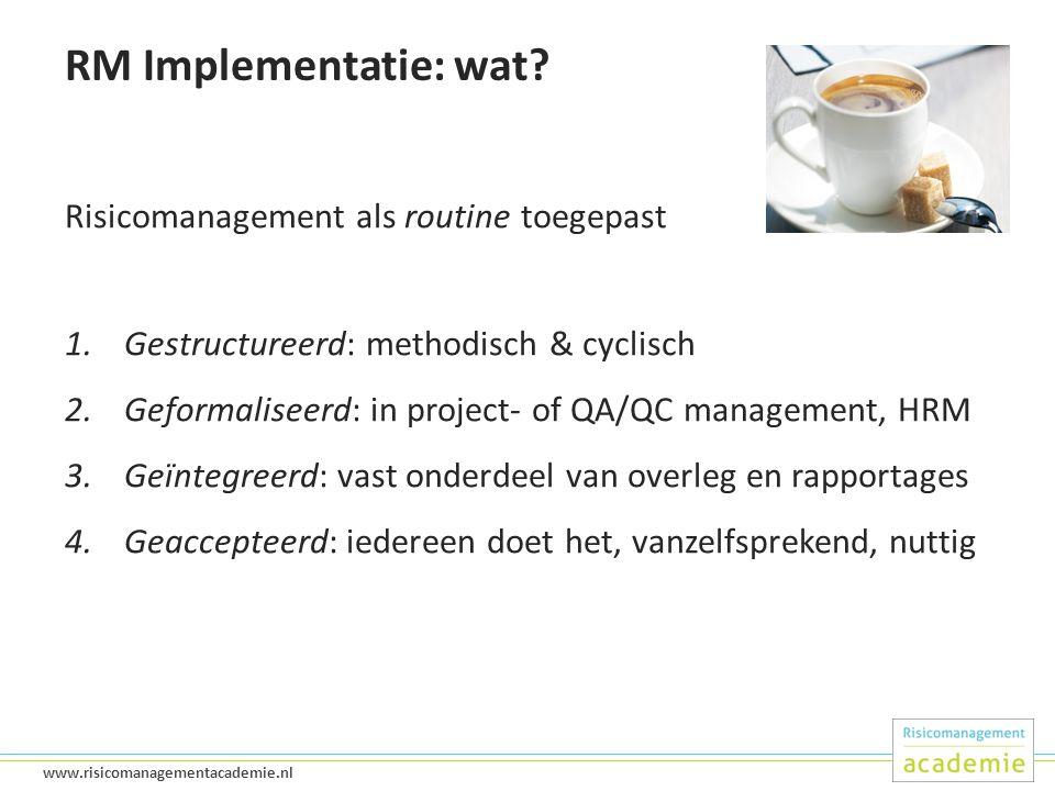 RM Implementatie: wat Risicomanagement als routine toegepast