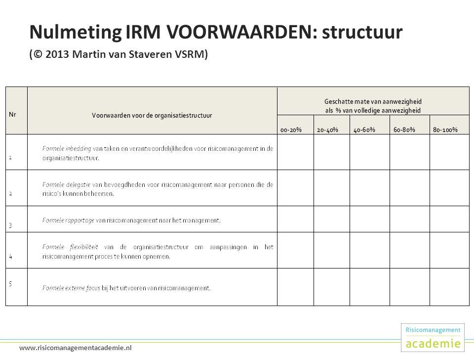 Nulmeting IRM VOORWAARDEN: structuur