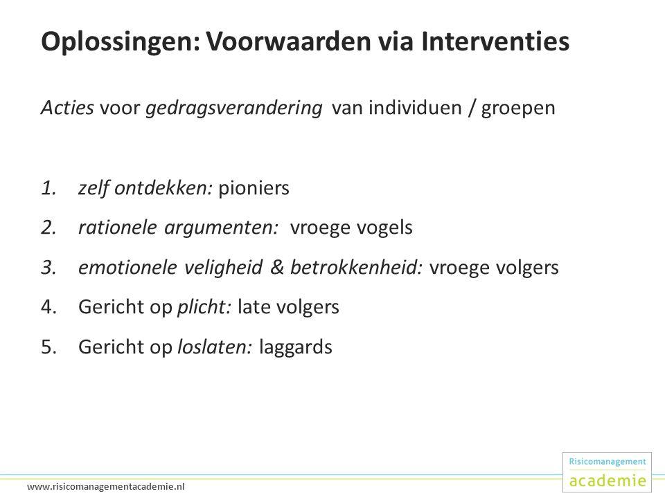 Oplossingen: Voorwaarden via Interventies