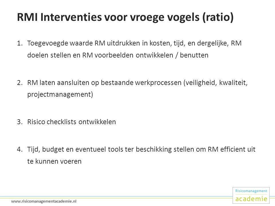 RMI Interventies voor vroege vogels (ratio)