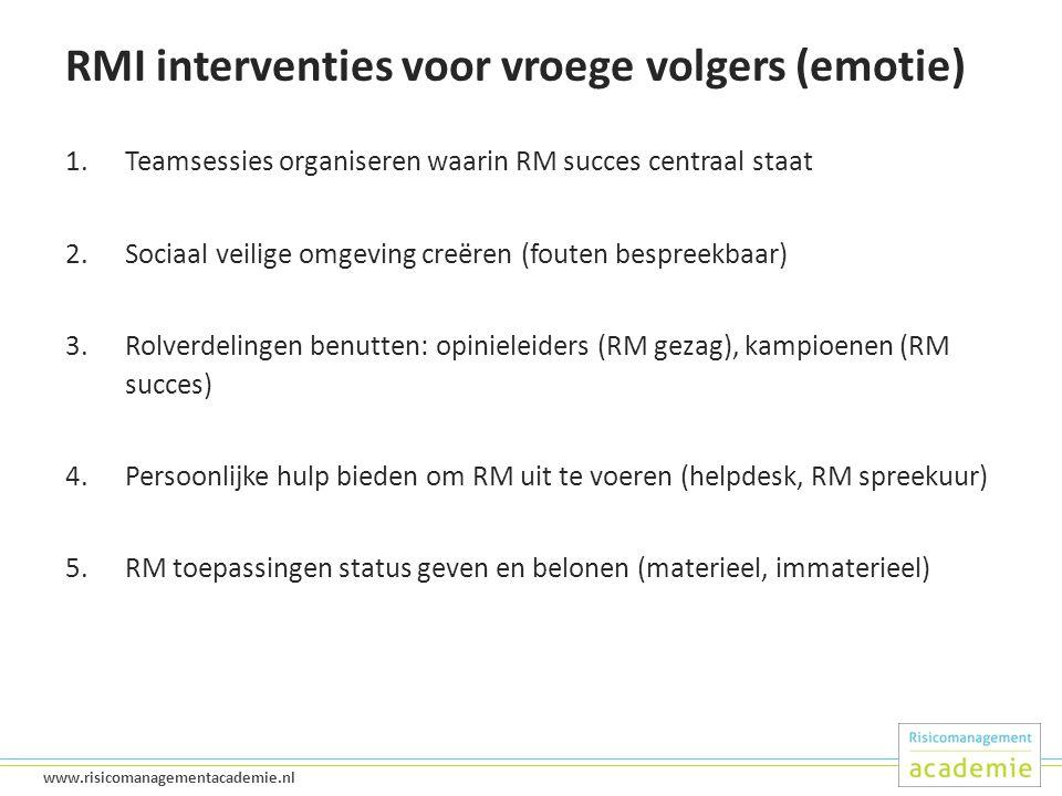 RMI interventies voor vroege volgers (emotie)