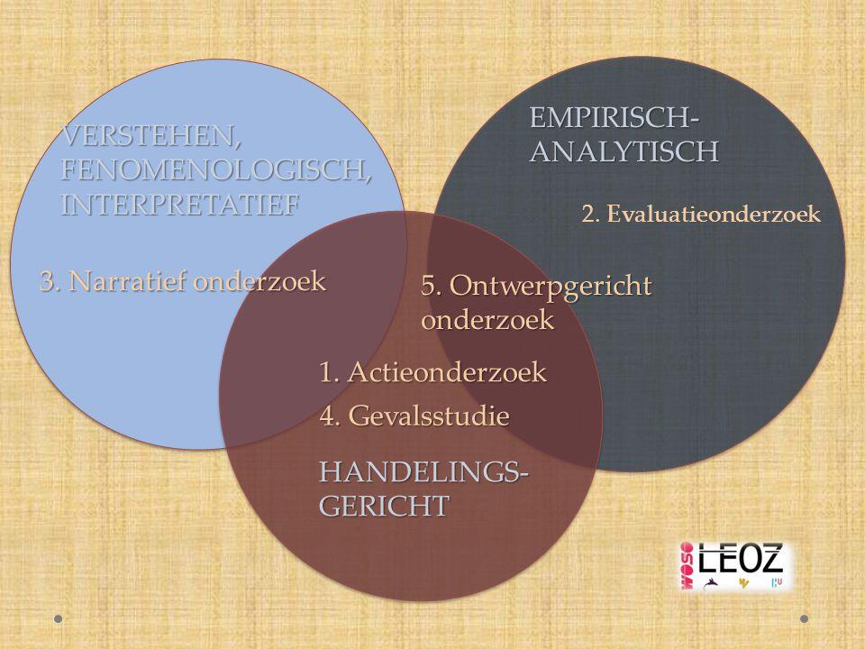 EMPIRISCH-ANALYTISCH VERSTEHEN, FENOMENOLOGISCH, INTERPRETATIEF