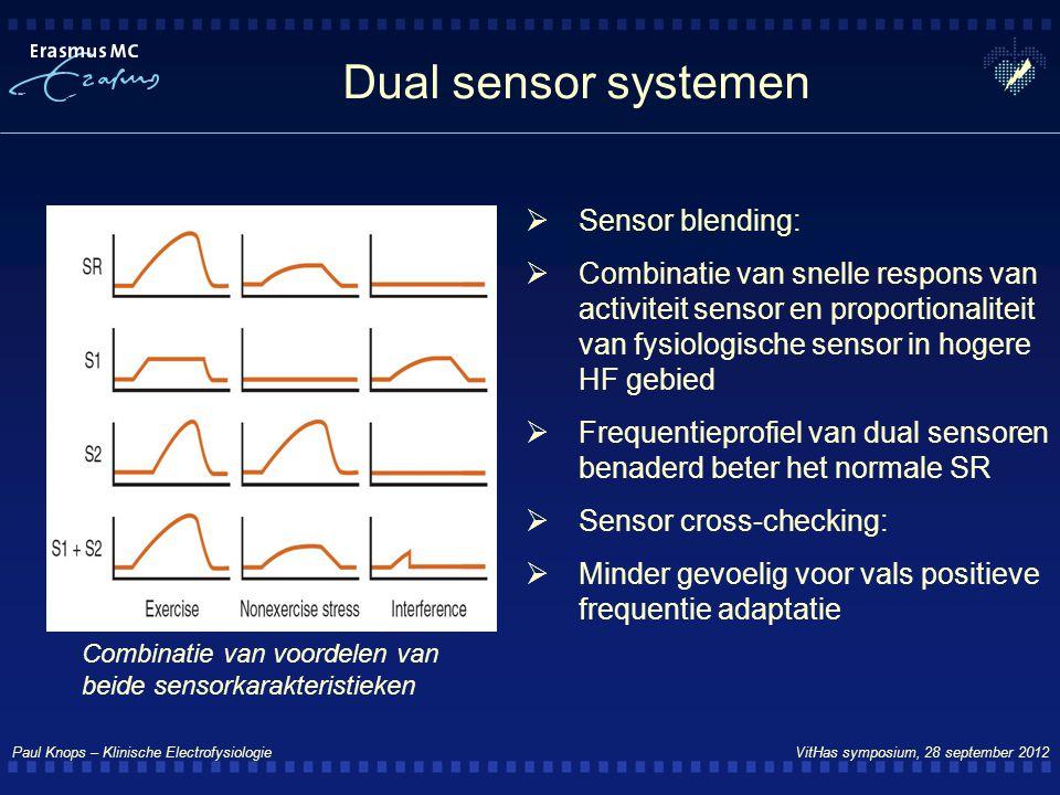 Dual sensor systemen Sensor blending: