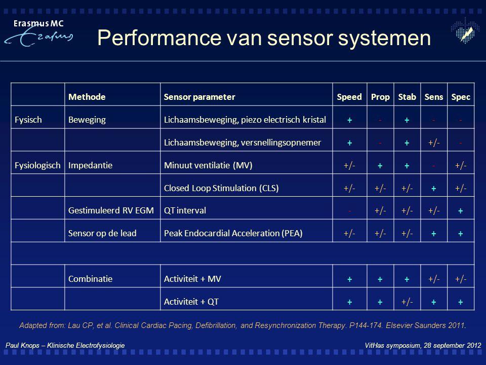 Performance van sensor systemen