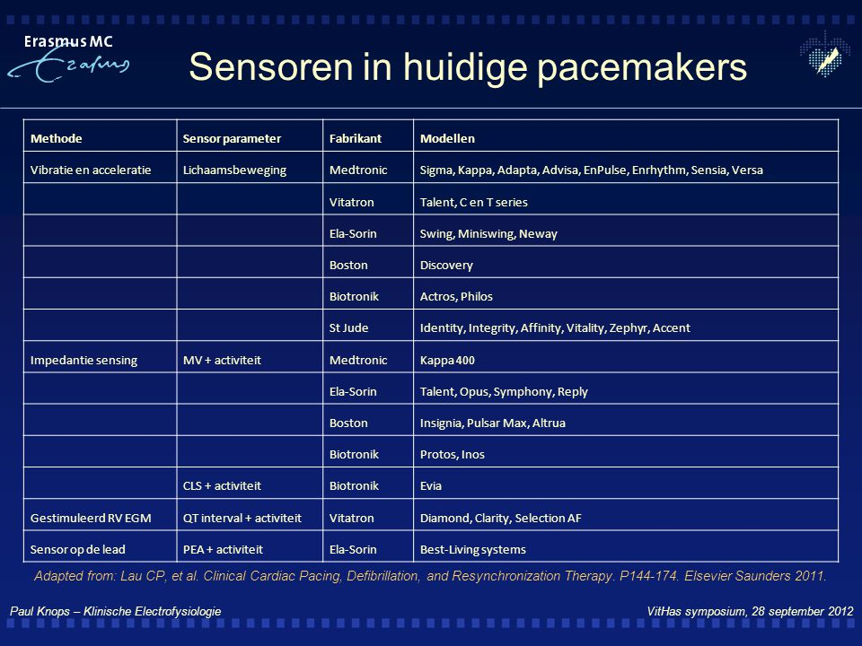 Sensoren in huidige pacemakers
