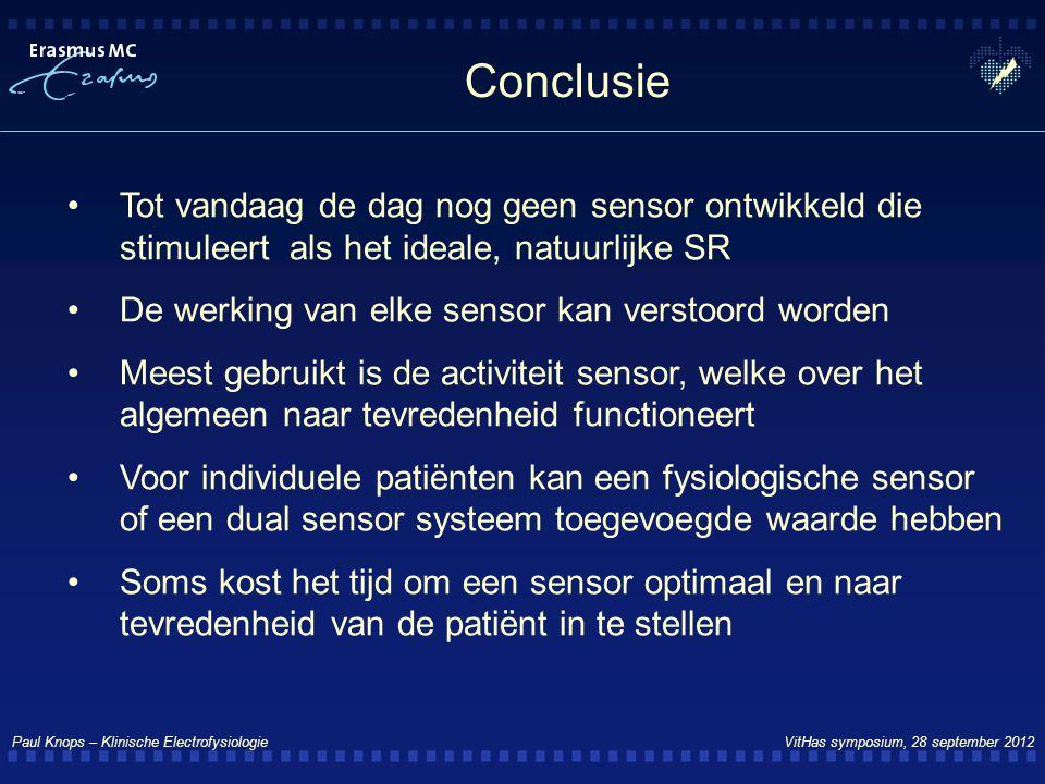 Conclusie Tot vandaag de dag nog geen sensor ontwikkeld die stimuleert als het ideale, natuurlijke SR.