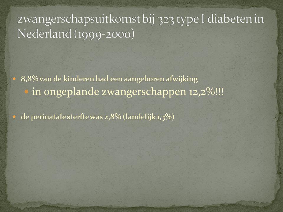 zwangerschapsuitkomst bij 323 type I diabeten in Nederland (1999-2000)