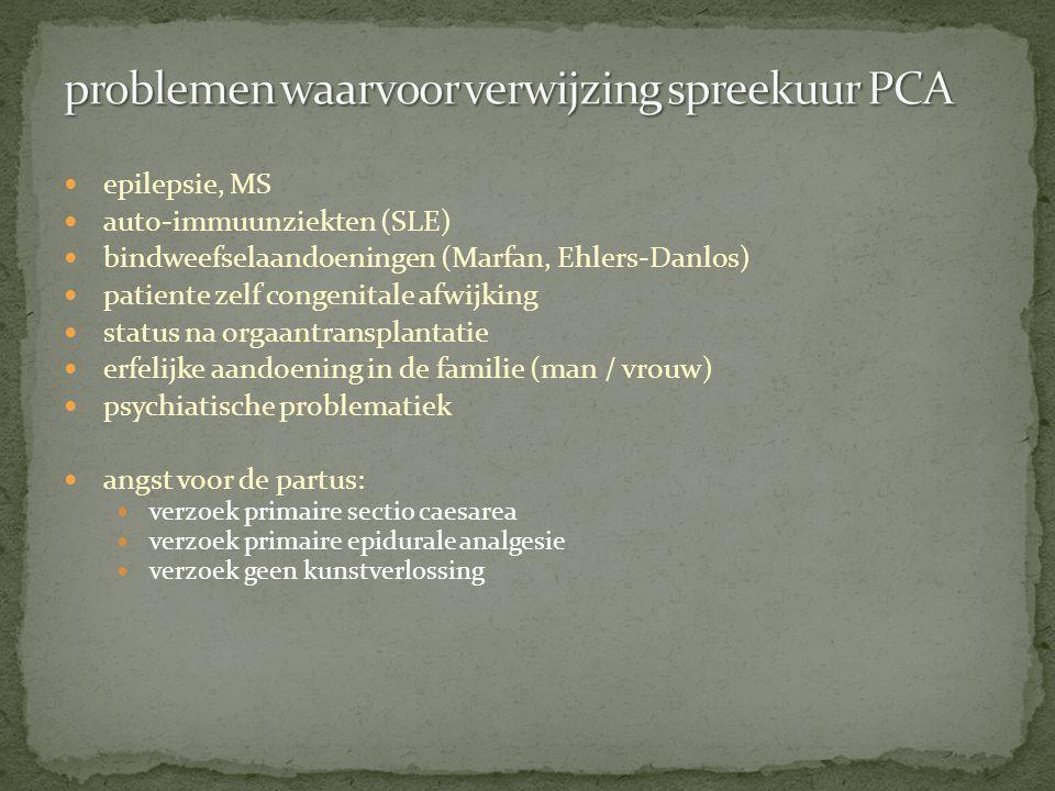 problemen waarvoor verwijzing spreekuur PCA
