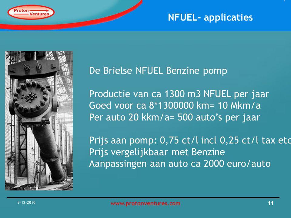 De Brielse NFUEL Benzine pomp Productie van ca 1300 m3 NFUEL per jaar