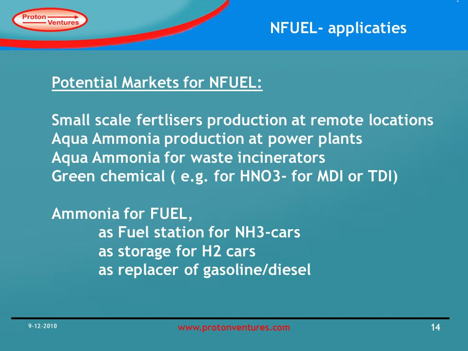 Potential Markets for NFUEL: