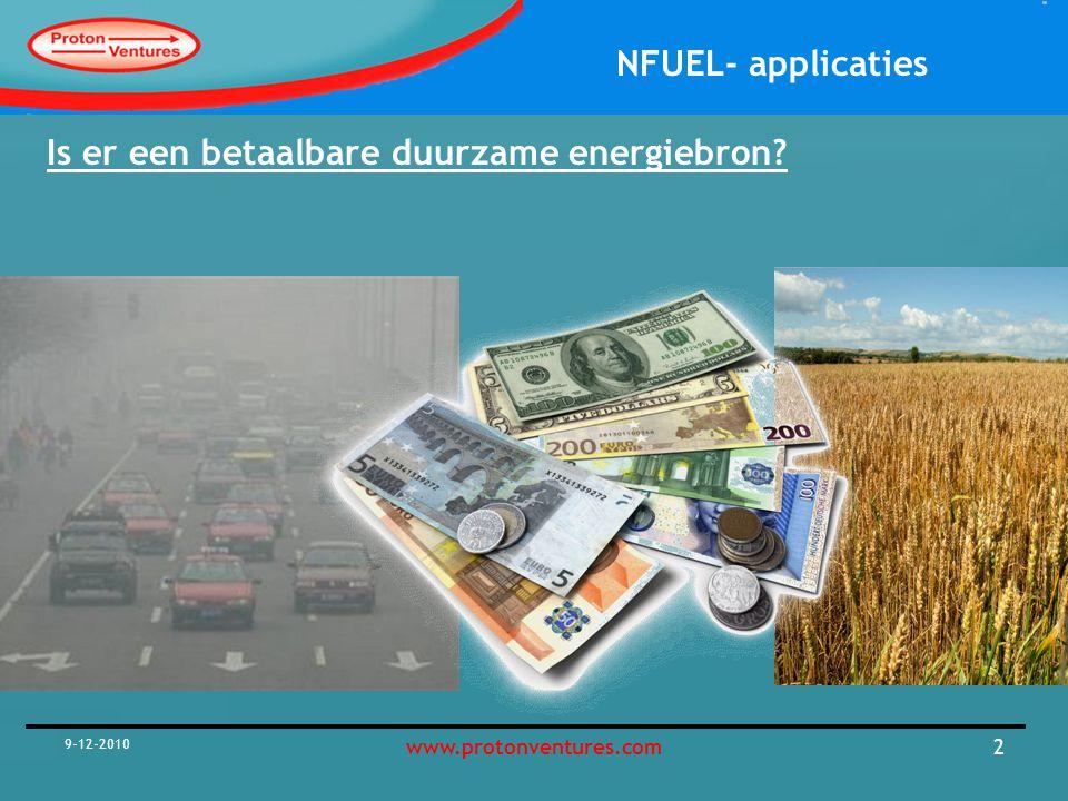 Is er een betaalbare duurzame energiebron