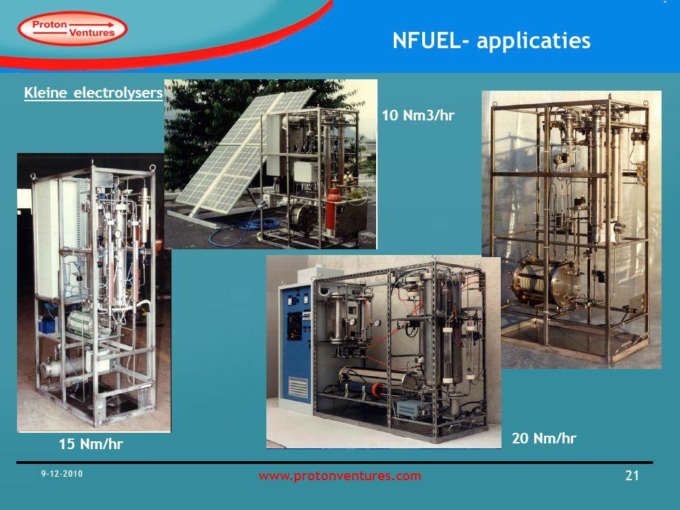 Kleine electrolysers 10 Nm3/hr 20 Nm/hr 15 Nm/hr