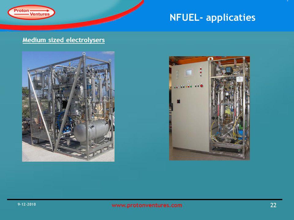 Medium sized electrolysers