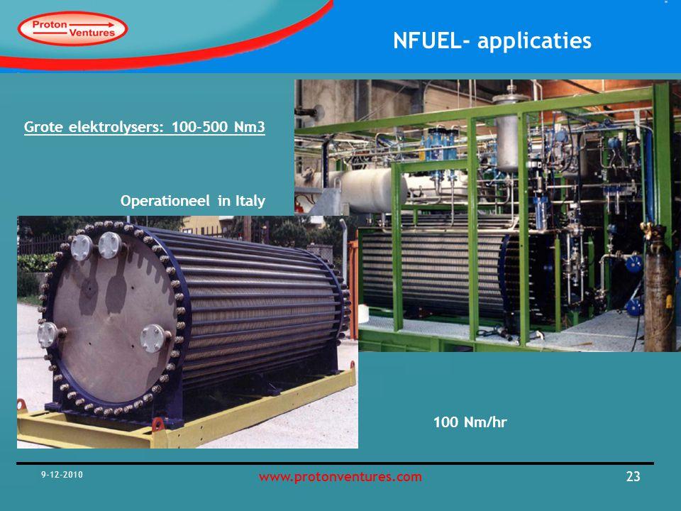 Grote elektrolysers: 100-500 Nm3