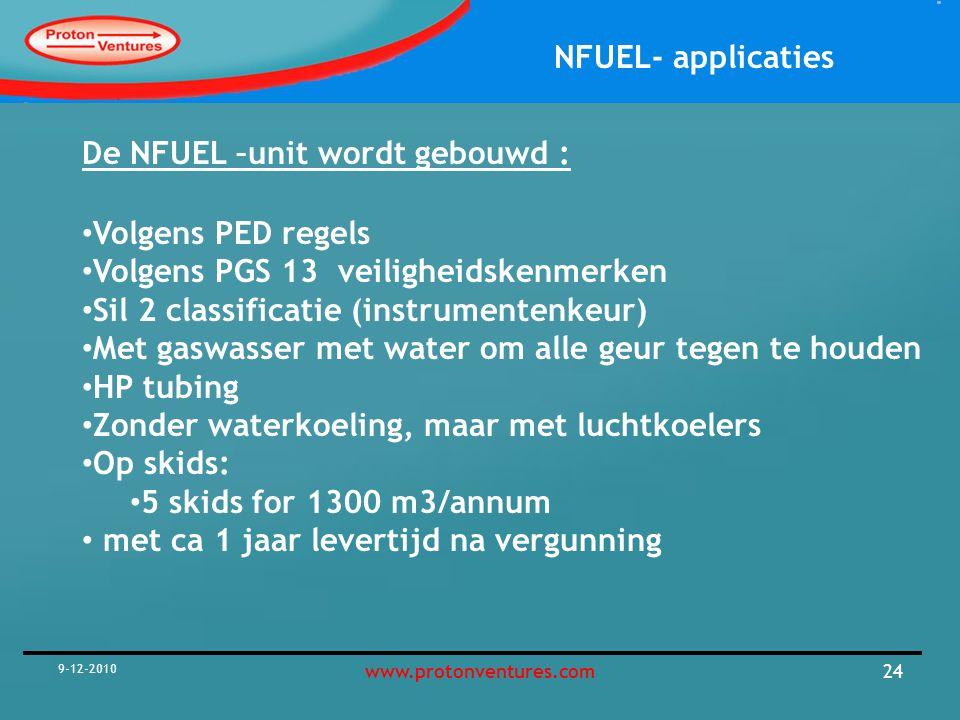 De NFUEL –unit wordt gebouwd :
