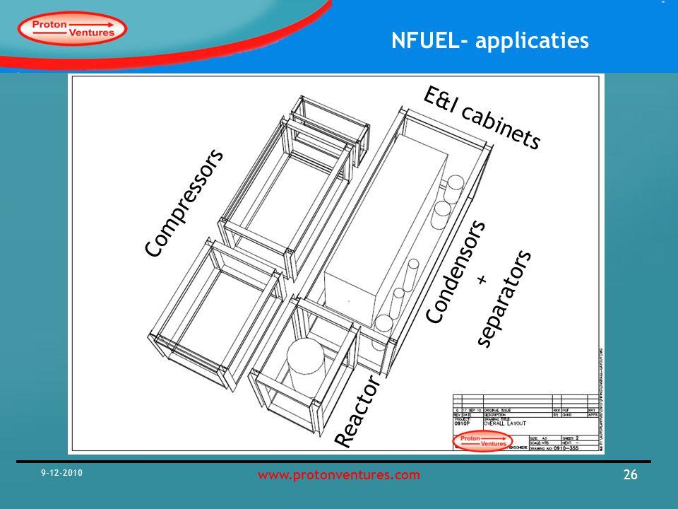 E&I cabinets Compressors Condensors separators + Reactor